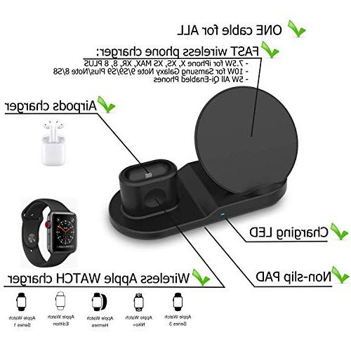 Wireless Charger, Compatible iPhone Apple Apple Max/iPhone XR/iPhone X/iPhone8/iPhone8Plus
