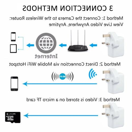 US Mini WIFI Camera Adapter Wall Wireless-Camcorder Charger